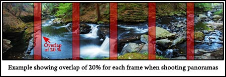 Overlap Each Panorama Shot by 20%